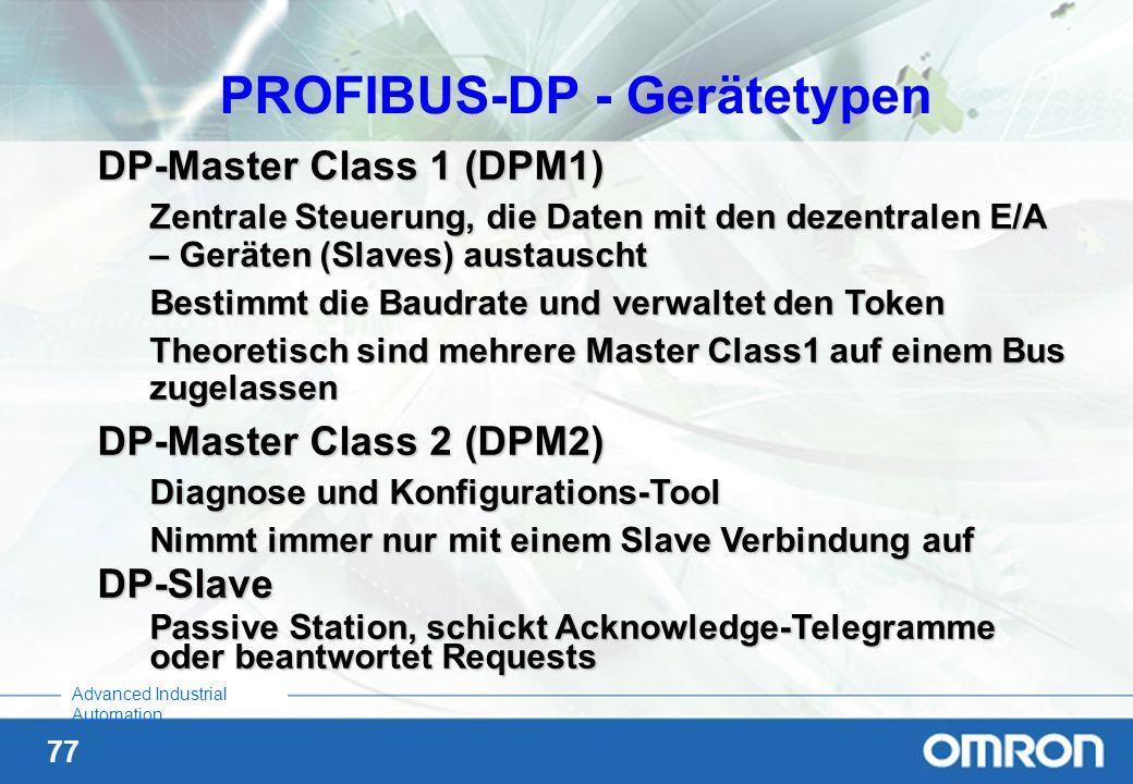 PROFIBUS-DP - Gerätetypen