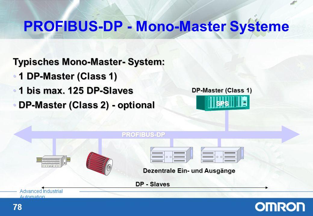 PROFIBUS-DP - Mono-Master Systeme