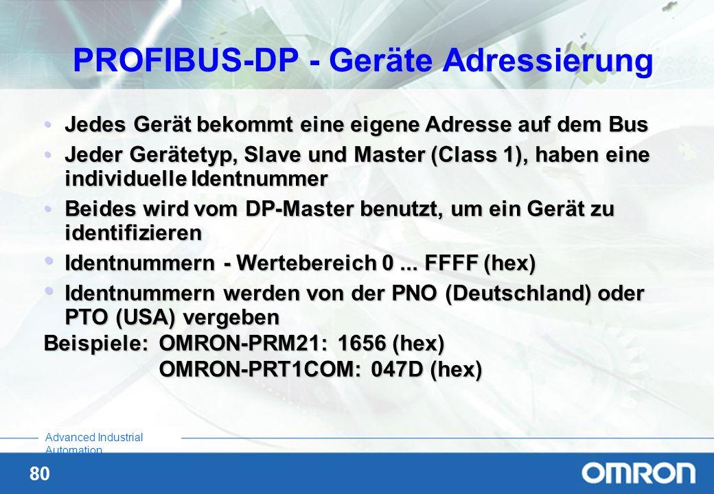 PROFIBUS-DP - Geräte Adressierung