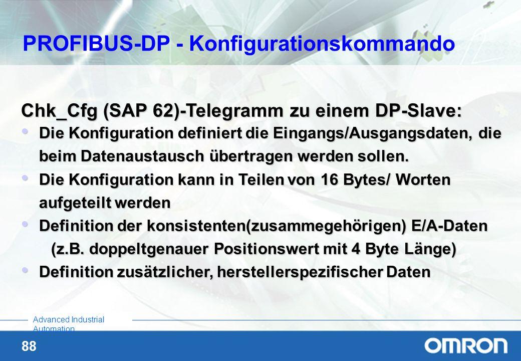 PROFIBUS-DP - Konfigurationskommando