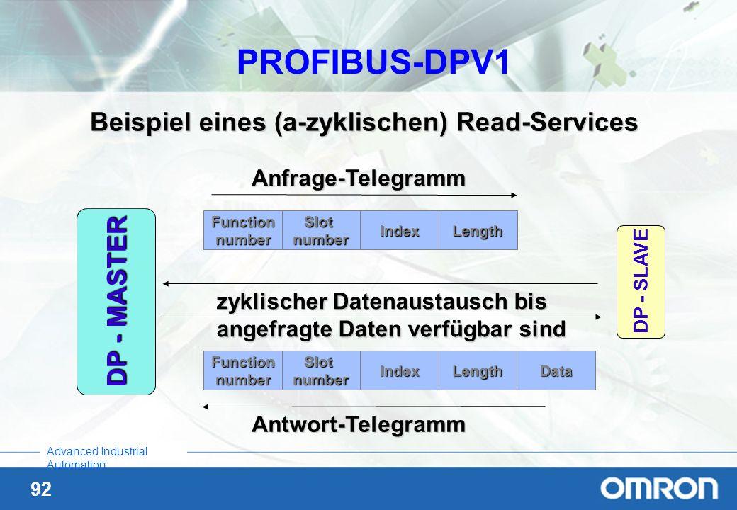 Beispiel eines (a-zyklischen) Read-Services