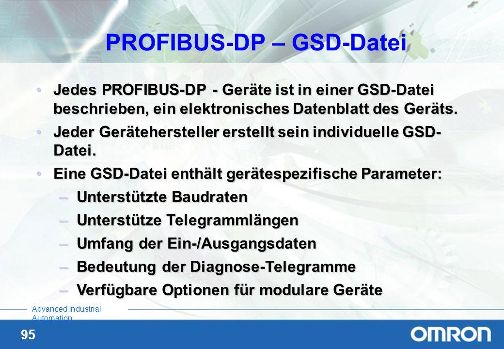 PROFIBUS-DP – GSD-Datei