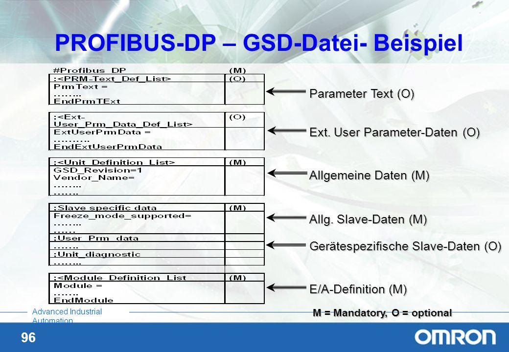 PROFIBUS-DP – GSD-Datei- Beispiel