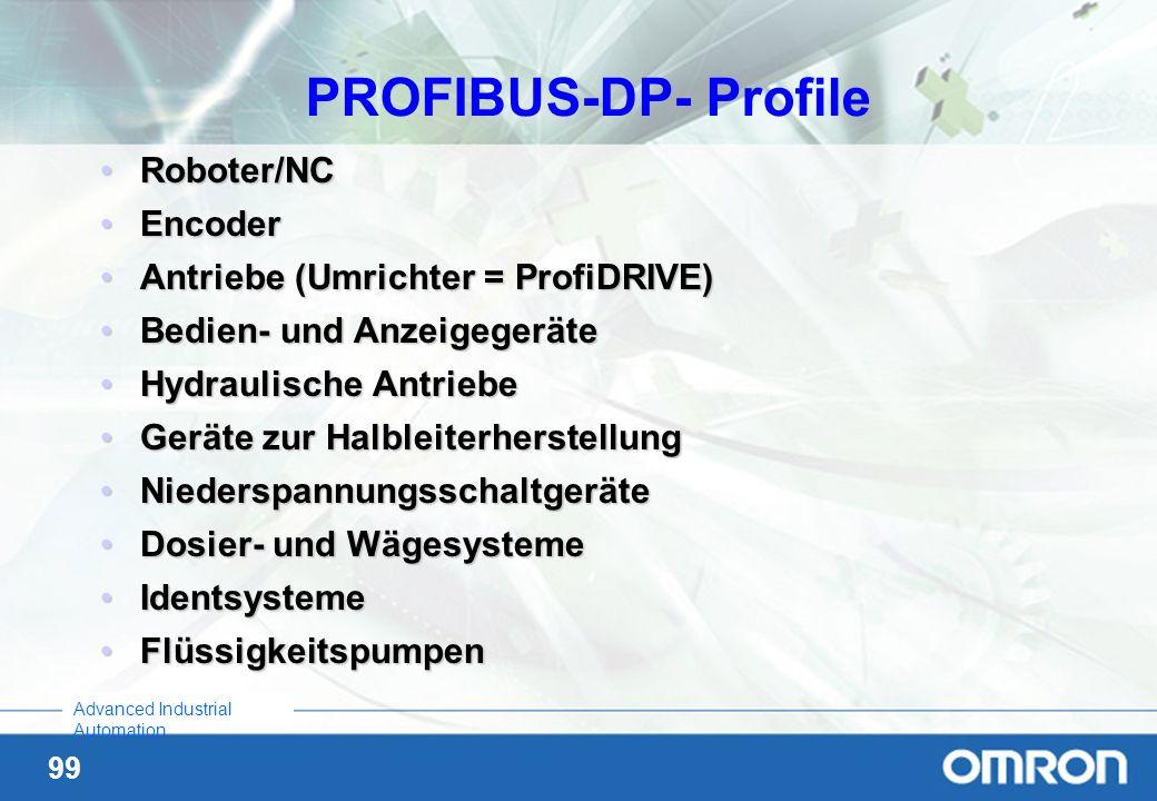 PROFIBUS-DP- Profile Roboter/NC Encoder