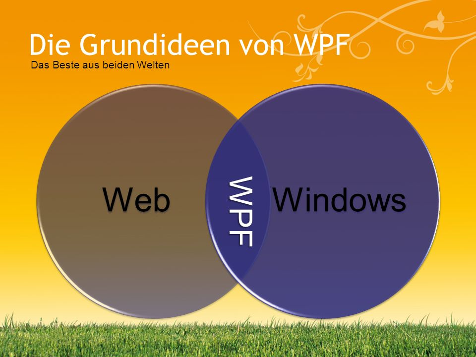 Die Grundideen von WPF Das Beste aus beiden Welten Web Windows WPF