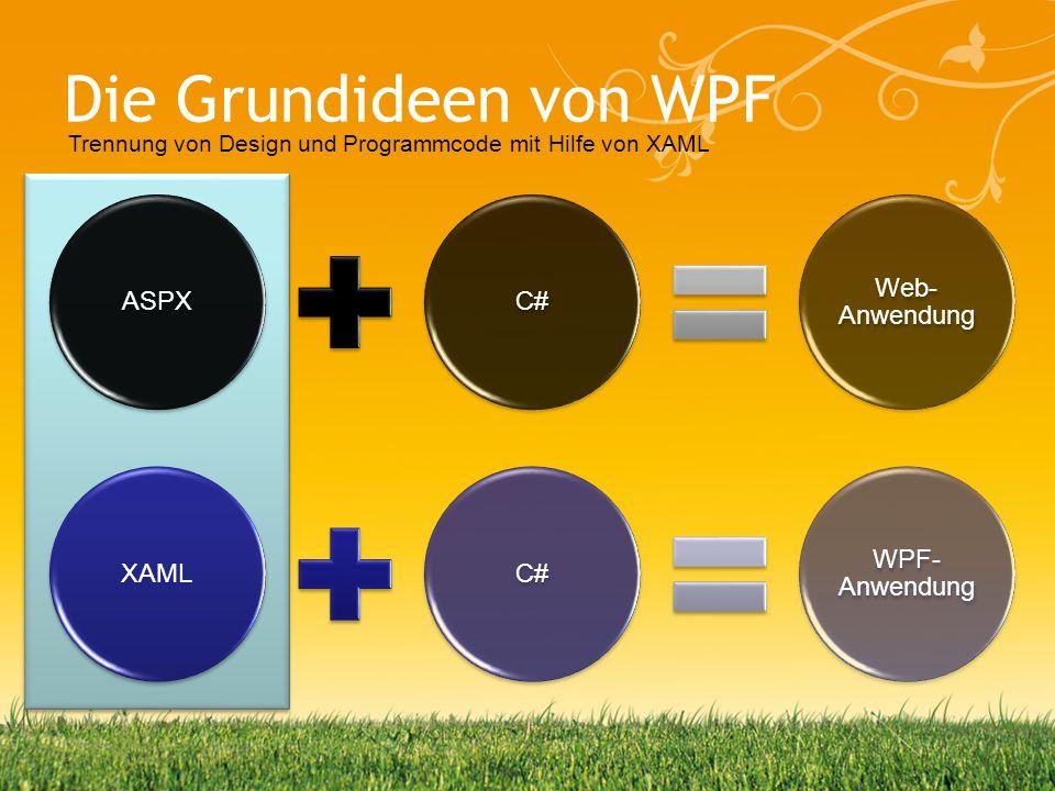Die Grundideen von WPF Trennung von Design und Programmcode mit Hilfe von XAML. ASPX. C# Web-Anwendung.
