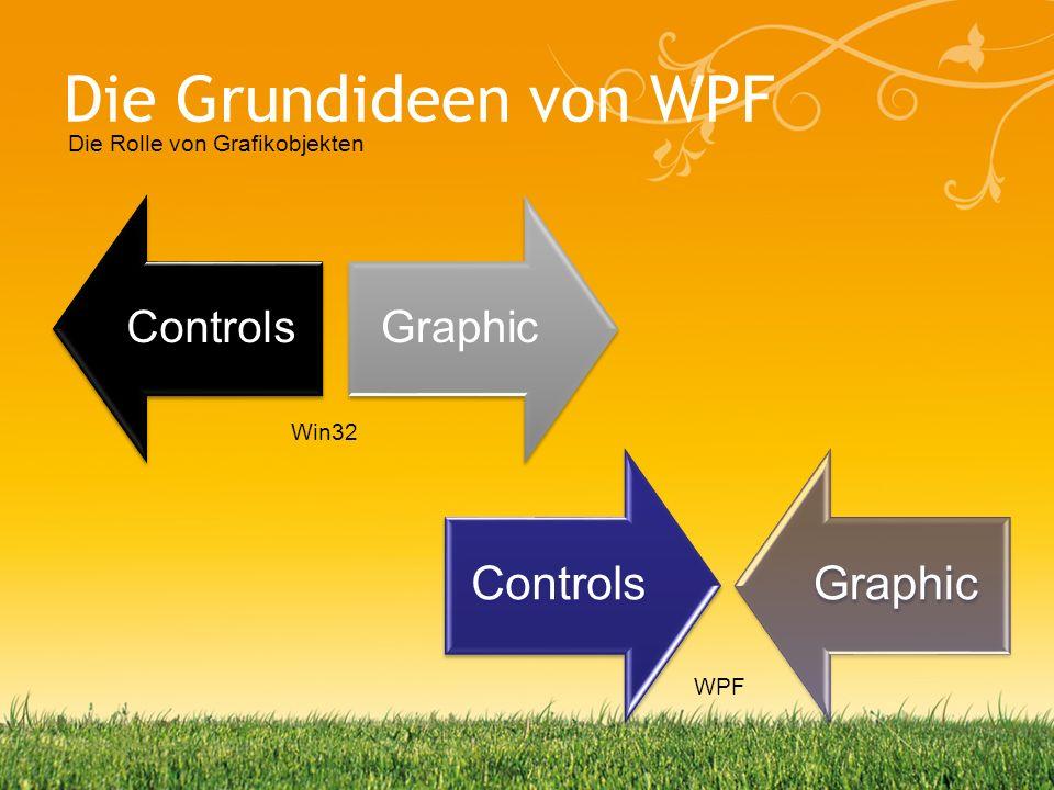 Die Grundideen von WPF Die Rolle von Grafikobjekten Win32 WPF Controls