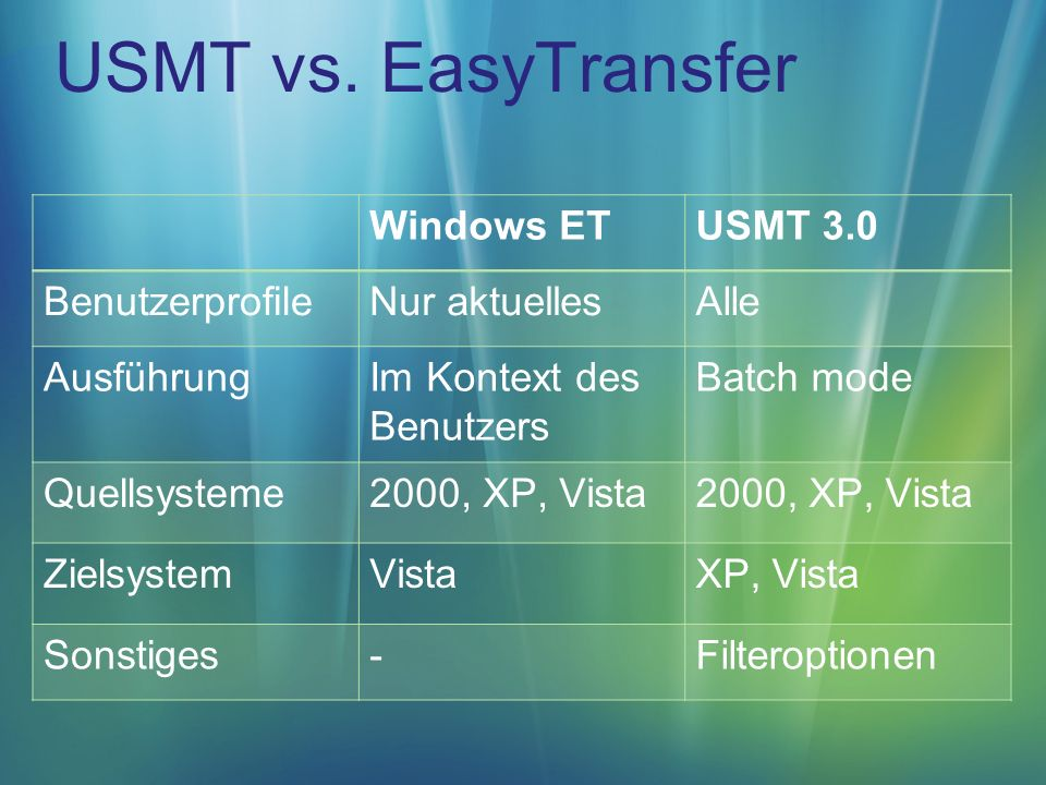 USMT vs. EasyTransfer Windows ET USMT 3.0 Benutzerprofile