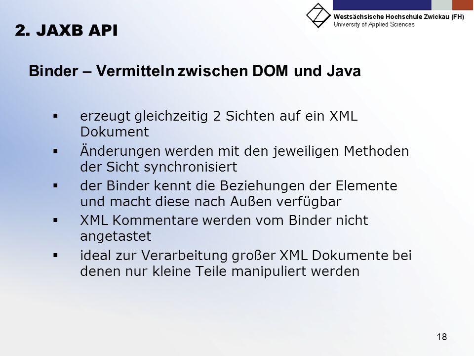 Binder – Vermitteln zwischen DOM und Java
