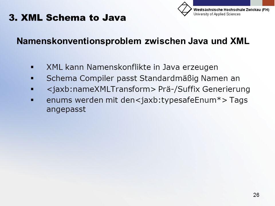 Namenskonventionsproblem zwischen Java und XML