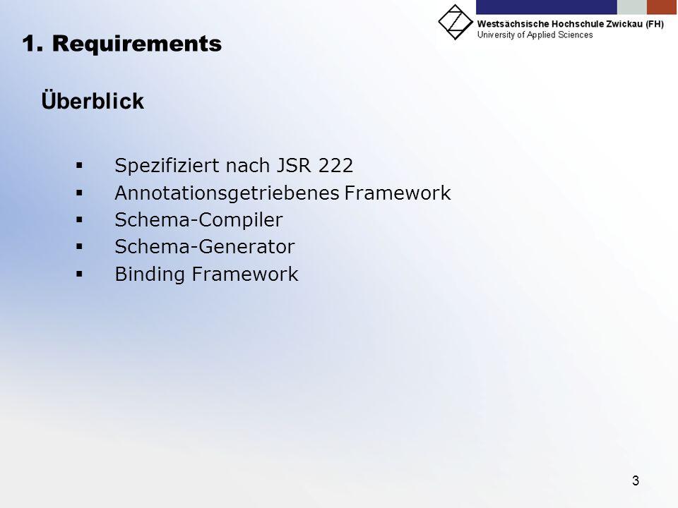 1. Requirements Überblick Spezifiziert nach JSR 222