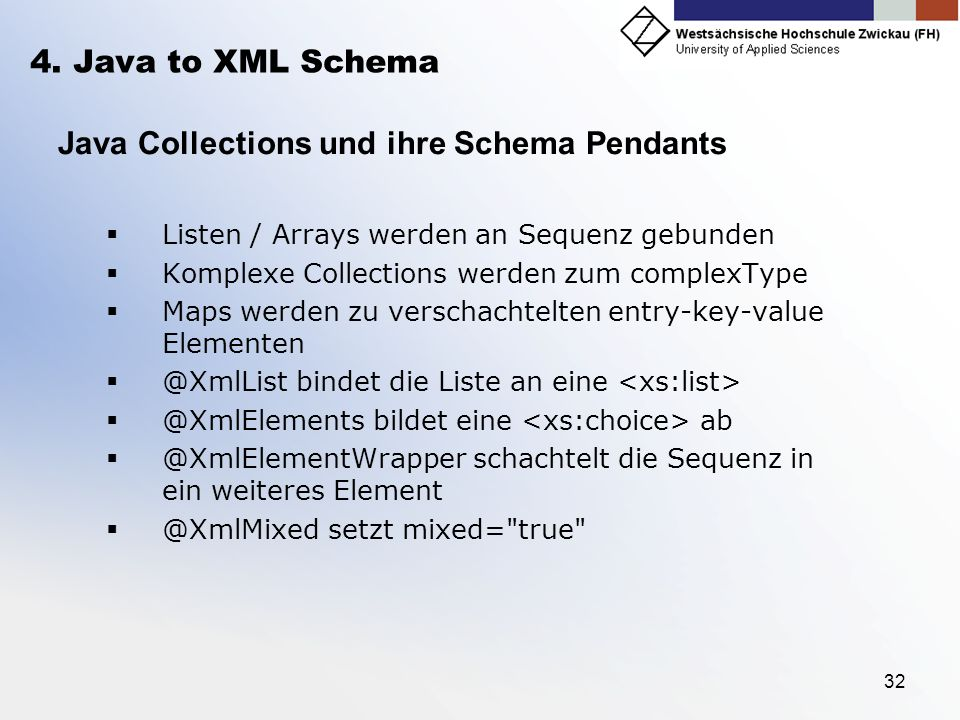 Java Collections und ihre Schema Pendants