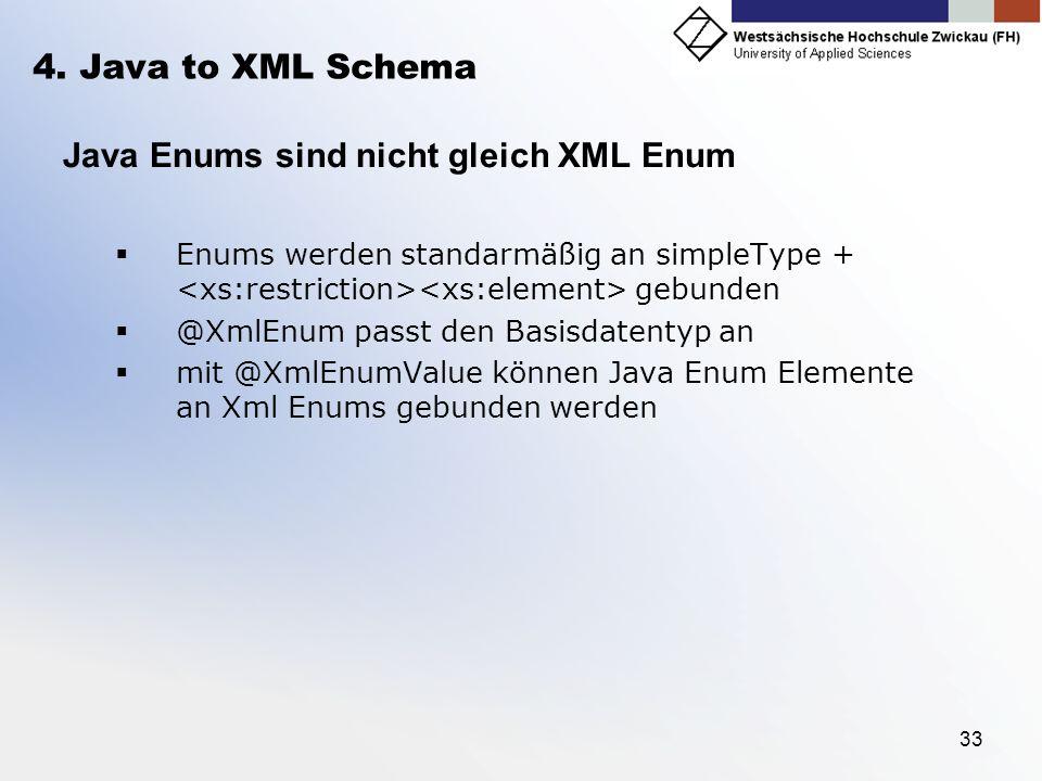 Java Enums sind nicht gleich XML Enum