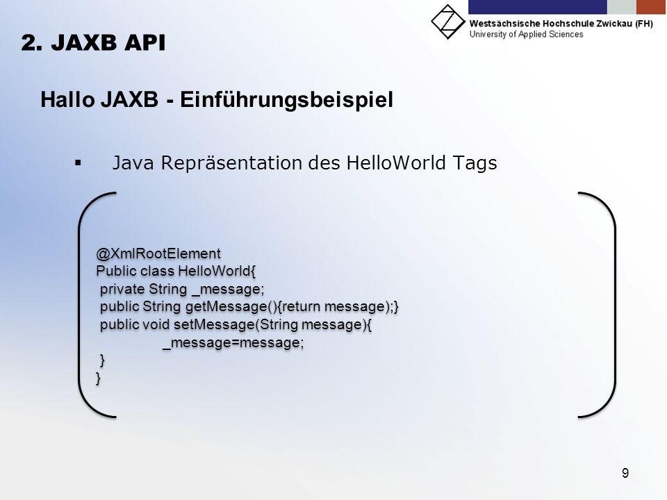 Hallo JAXB - Einführungsbeispiel