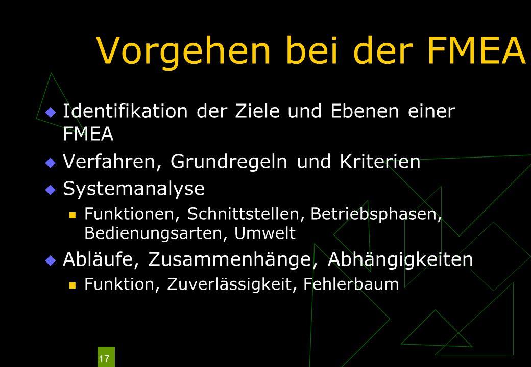 Vorgehen bei der FMEA Identifikation der Ziele und Ebenen einer FMEA