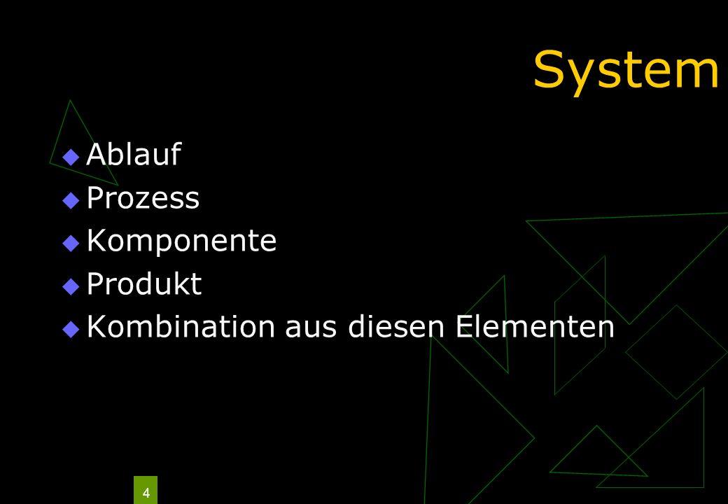 System Ablauf Prozess Komponente Produkt