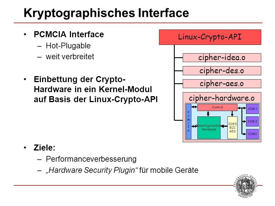 Kryptographisches Interface