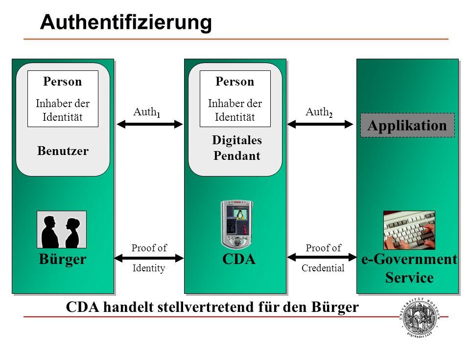 CDA handelt stellvertretend für den Bürger