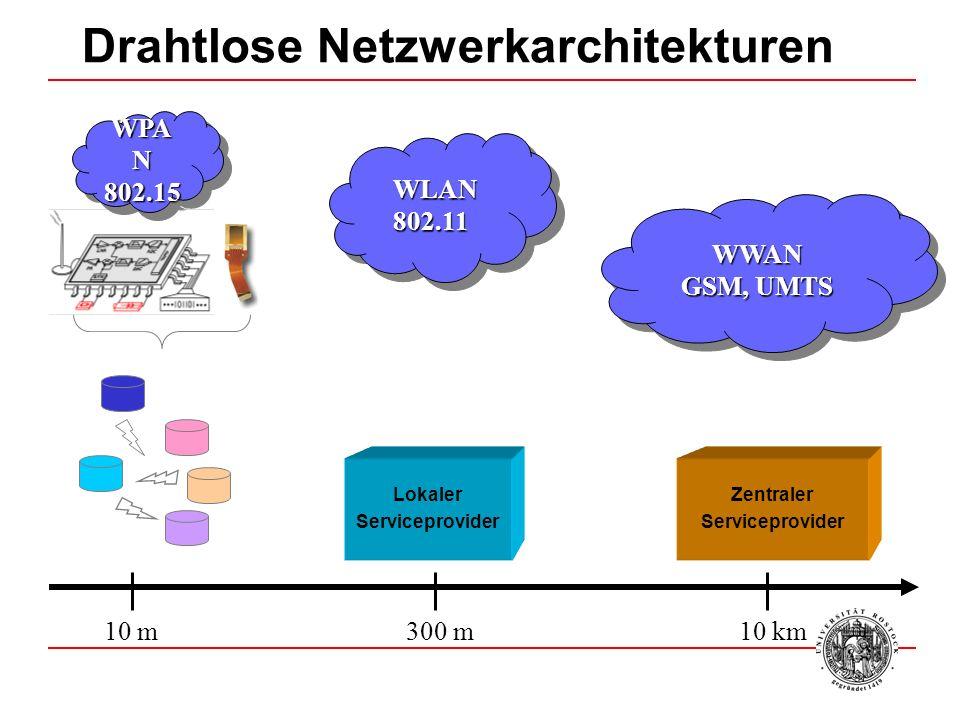 Drahtlose Netzwerkarchitekturen