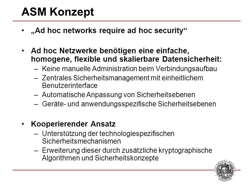 "ASM Konzept ""Ad hoc networks require ad hoc security"
