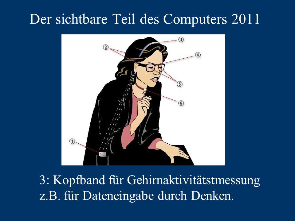 Der sichtbare Teil des Computers 2011