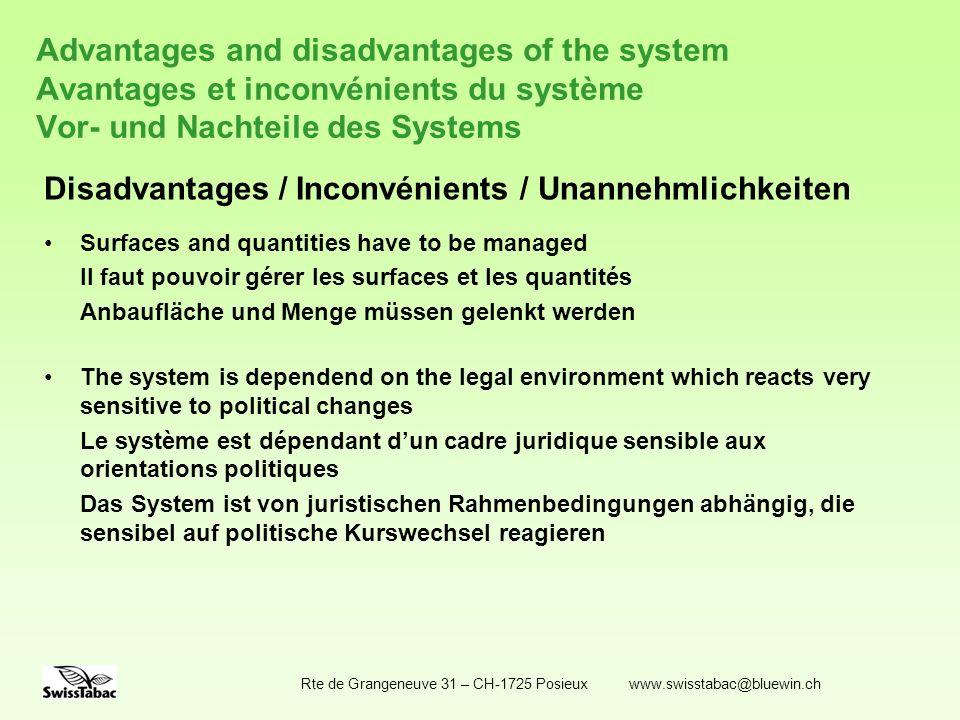 Disadvantages / Inconvénients / Unannehmlichkeiten