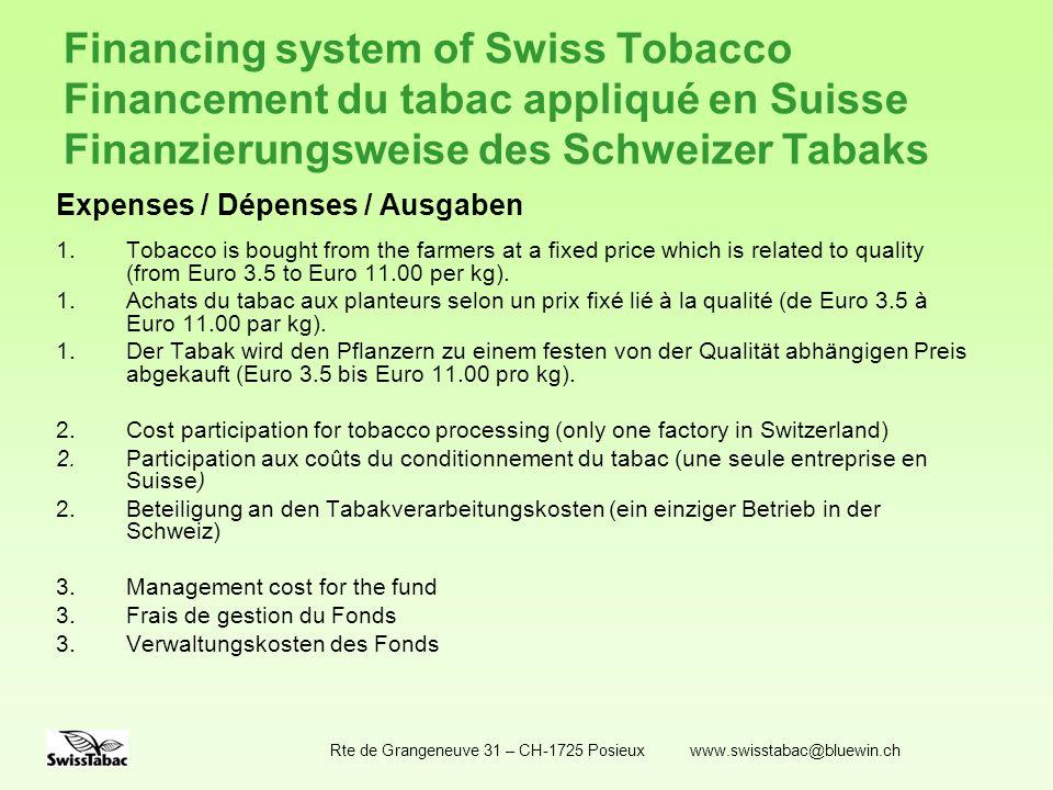 Financing system of Swiss Tobacco Financement du tabac appliqué en Suisse Finanzierungsweise des Schweizer Tabaks