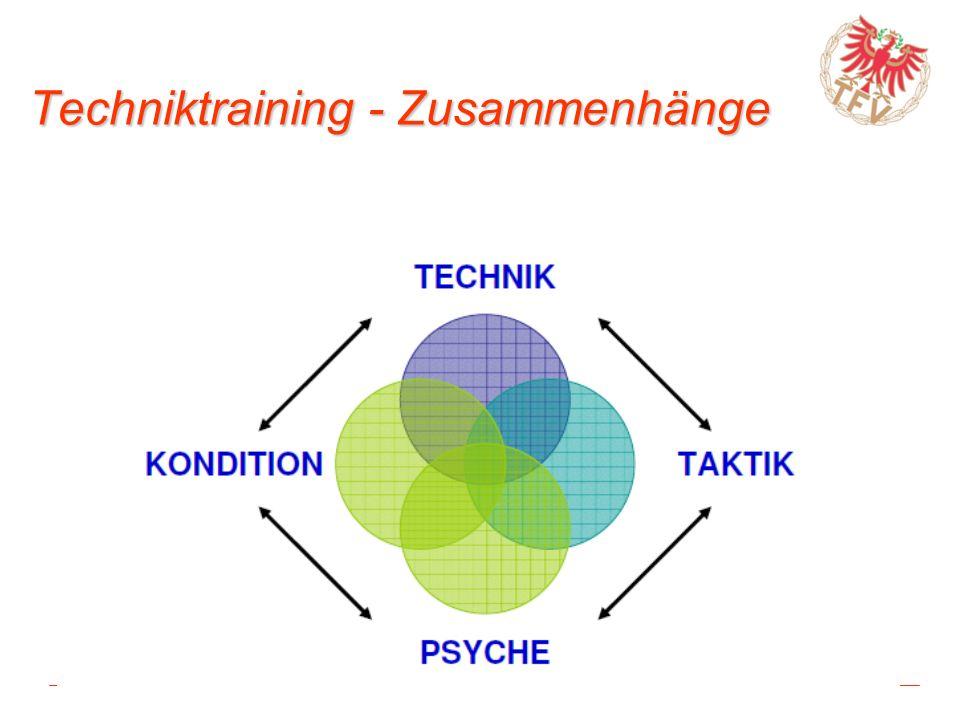 Techniktraining - Zusammenhänge