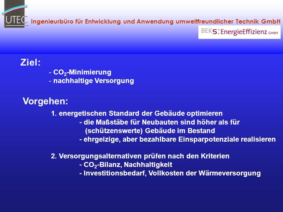 1. energetischen Standard der Gebäude optimieren