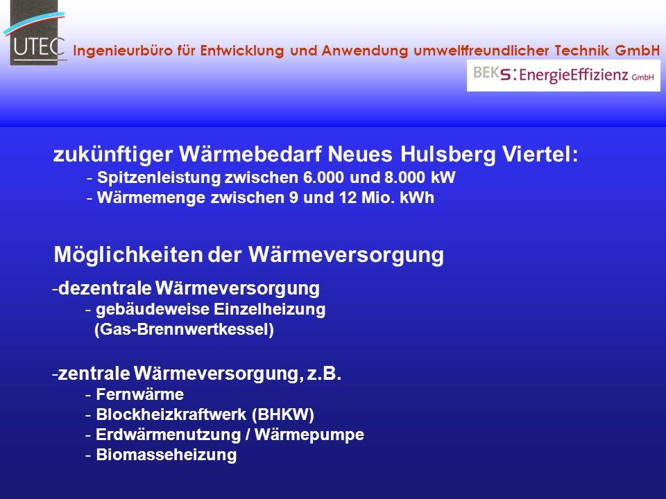 zukünftiger Wärmebedarf Neues Hulsberg Viertel: