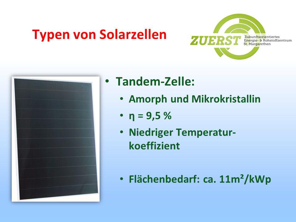 Typen von Solarzellen Tandem-Zelle: Amorph und Mikrokristallin