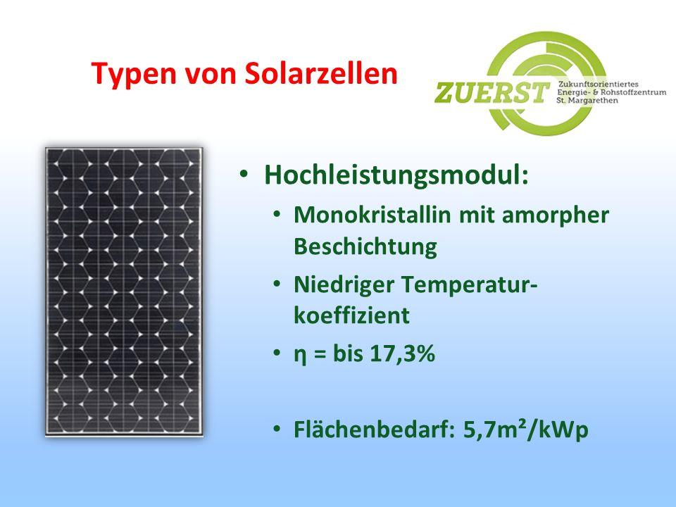 Typen von Solarzellen Hochleistungsmodul: