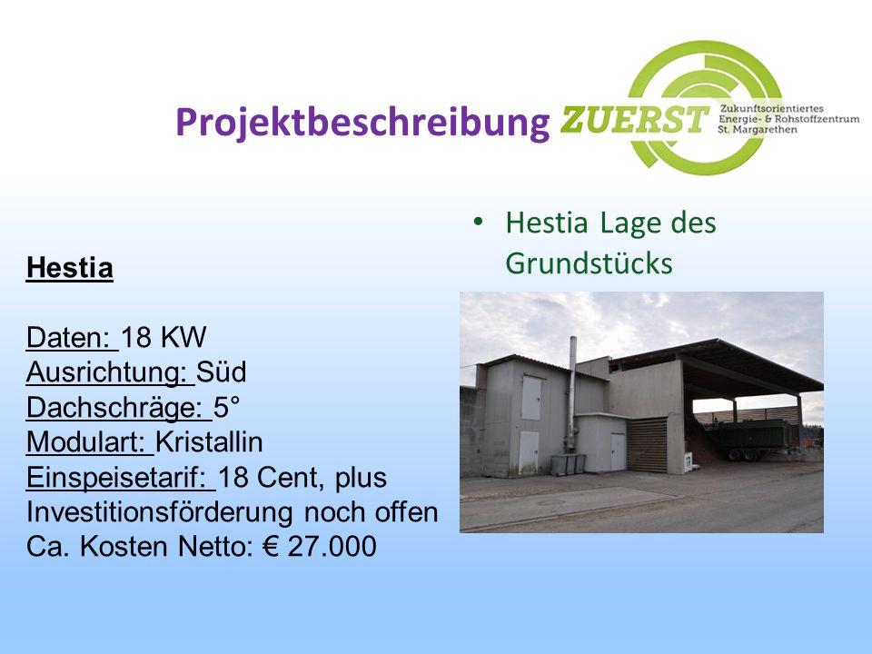 Projektbeschreibung Hestia Lage des Grundstücks Hestia Daten: 18 KW