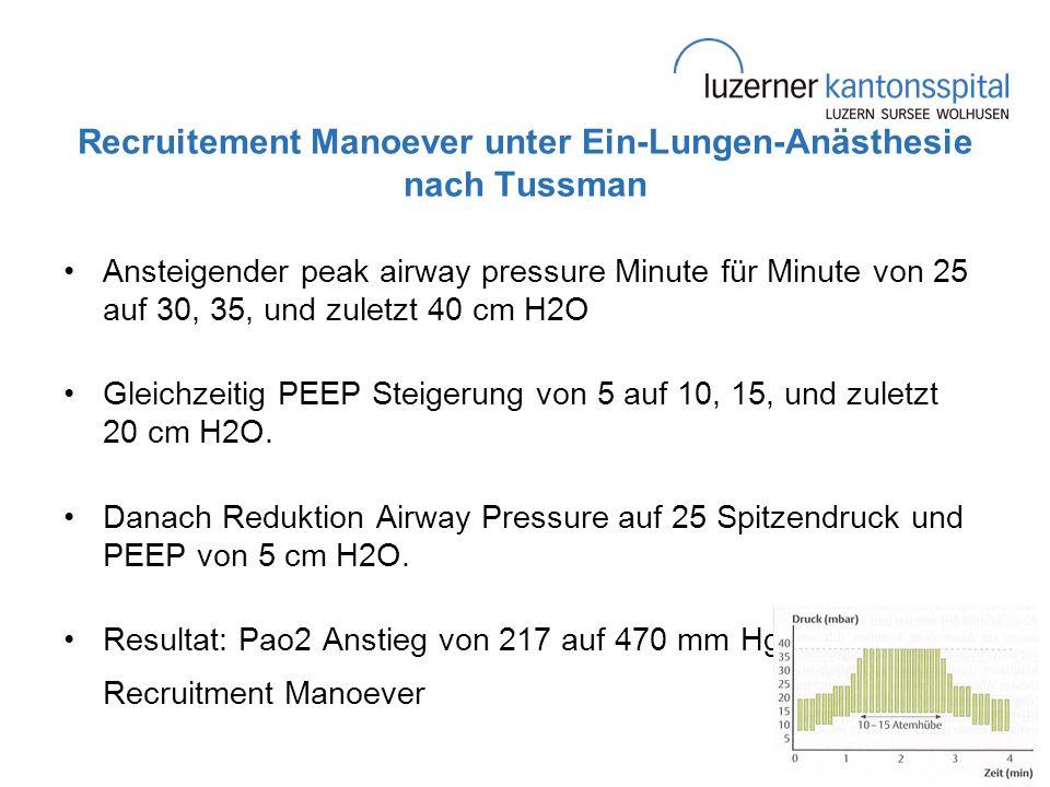 Recruitement Manoever unter Ein-Lungen-Anästhesie nach Tussman