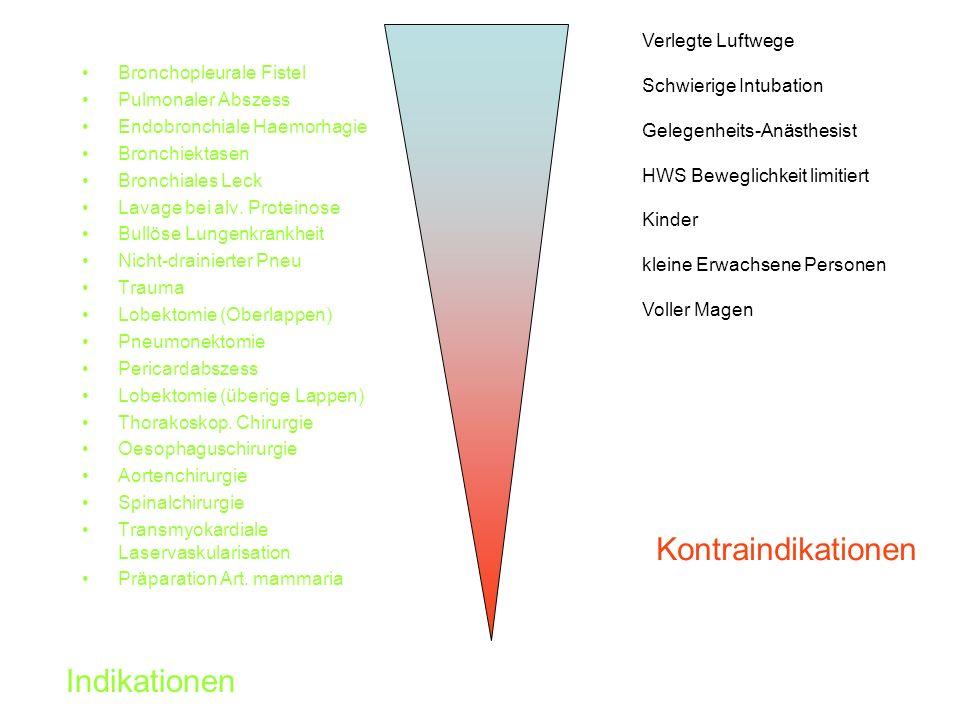 Kontraindikationen Indikationen Verlegte Luftwege