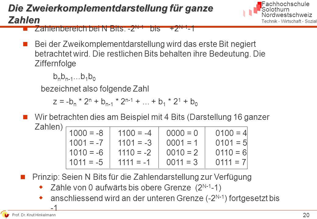 Die Zweierkomplementdarstellung für ganze Zahlen