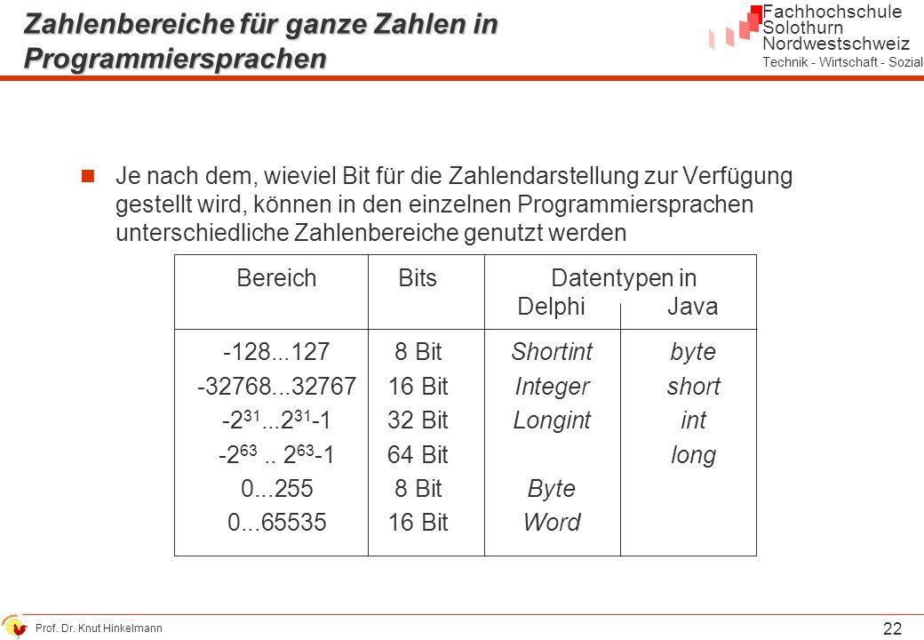 Zahlenbereiche für ganze Zahlen in Programmiersprachen