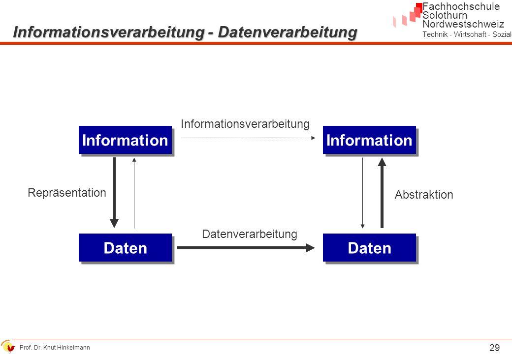 Informationsverarbeitung - Datenverarbeitung