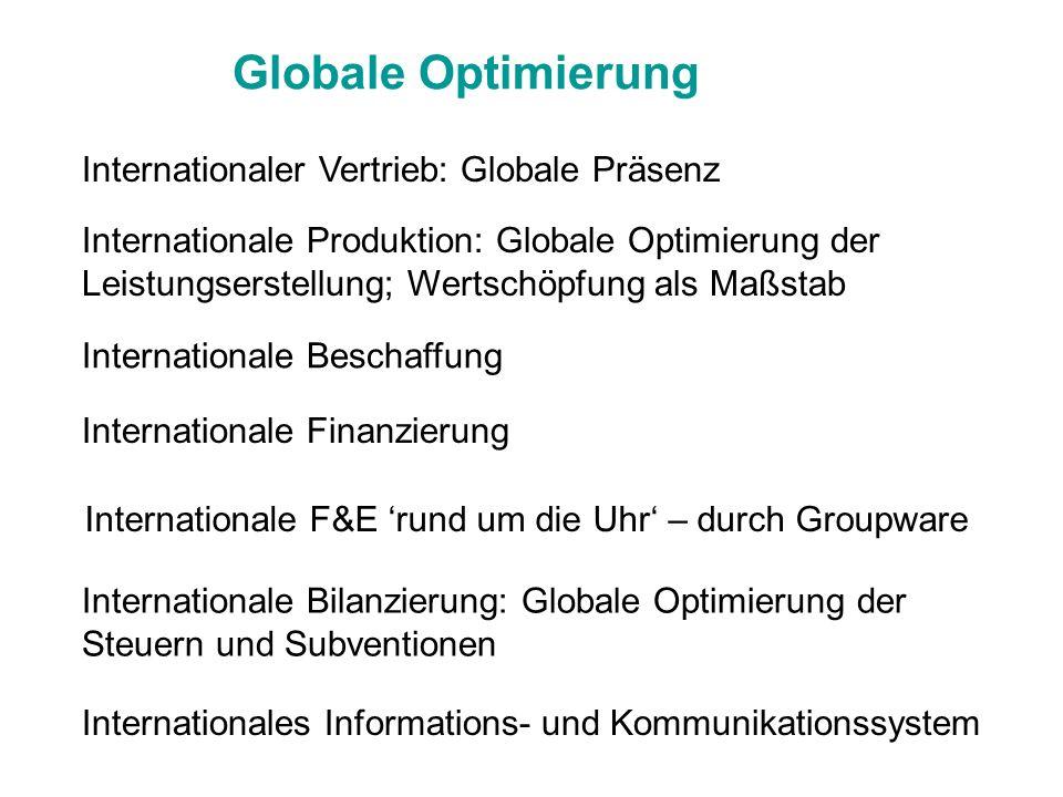 Globale Optimierung Internationaler Vertrieb: Globale Präsenz
