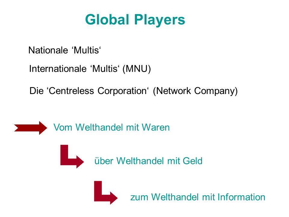zum Welthandel mit Information
