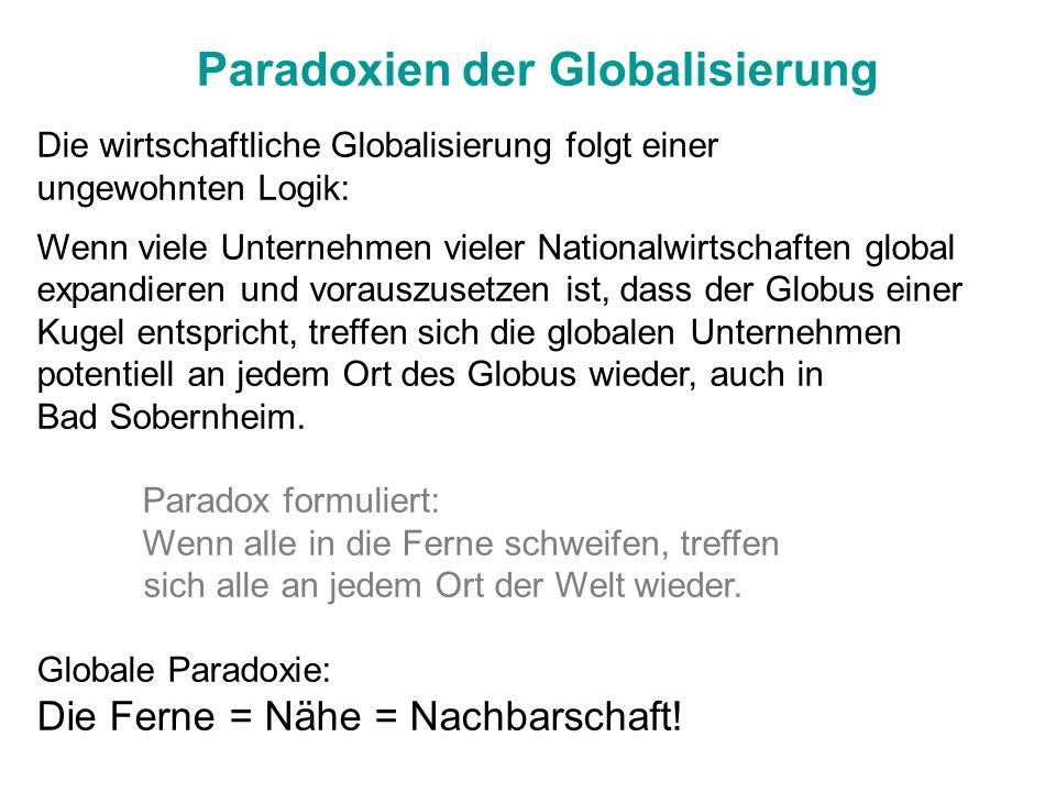 Paradoxien der Globalisierung