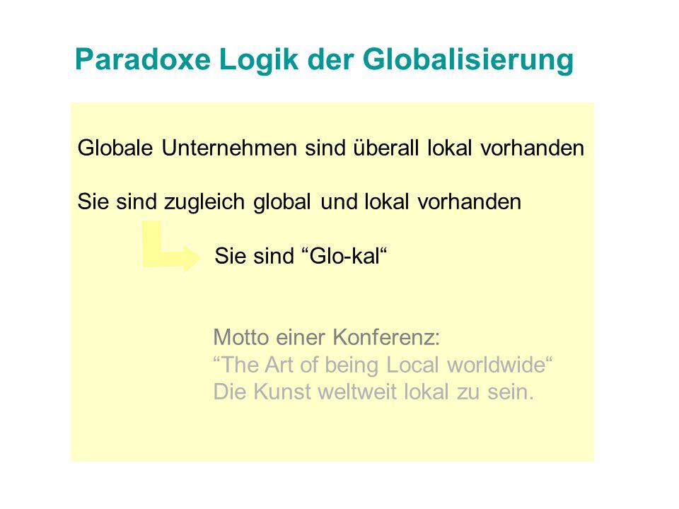 Paradoxe Logik der Globalisierung