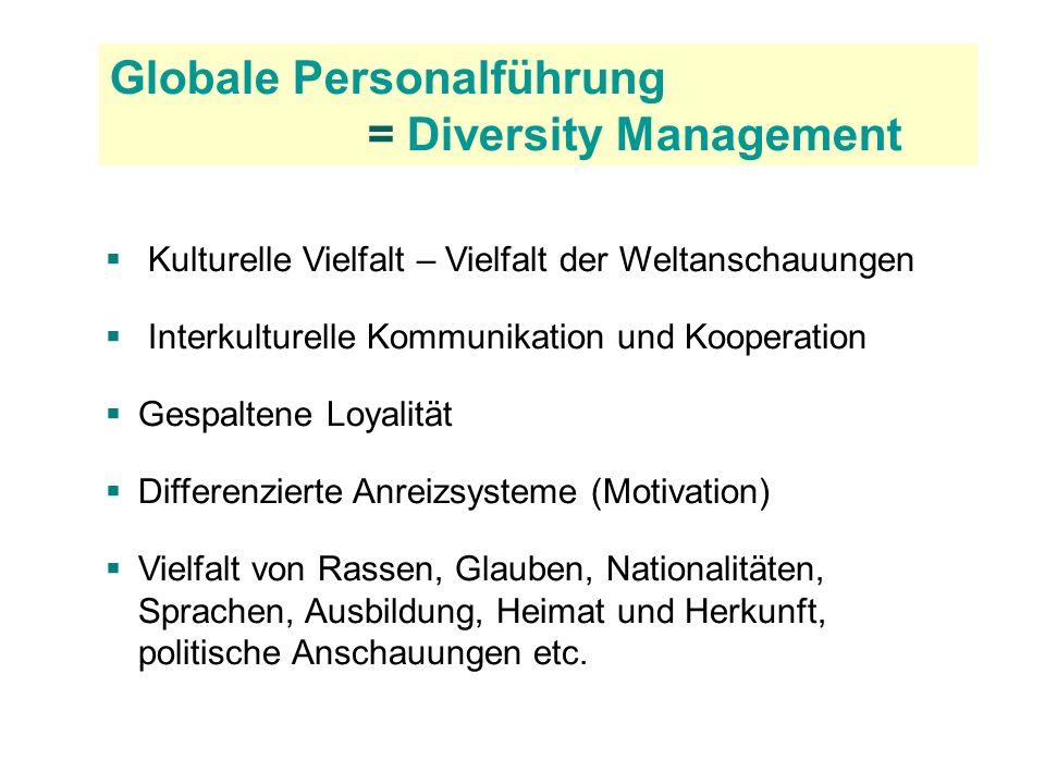 Globale Personalführung = Diversity Management
