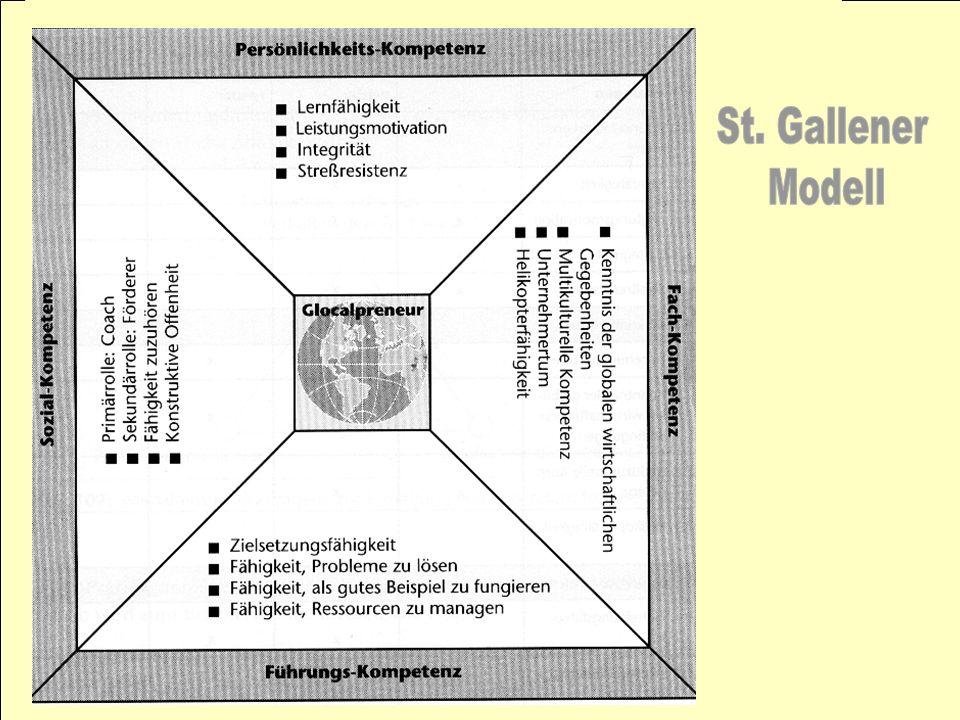 St. Gallener Modell