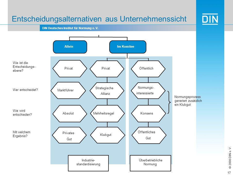 Entscheidungsalternativen aus Unternehmenssicht