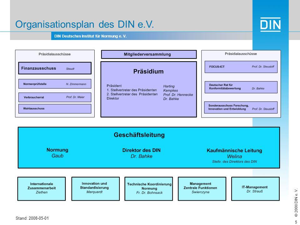 Organisationsplan des DIN e.V.