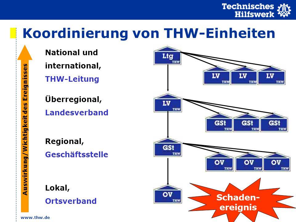 Koordinierung von THW-Einheiten