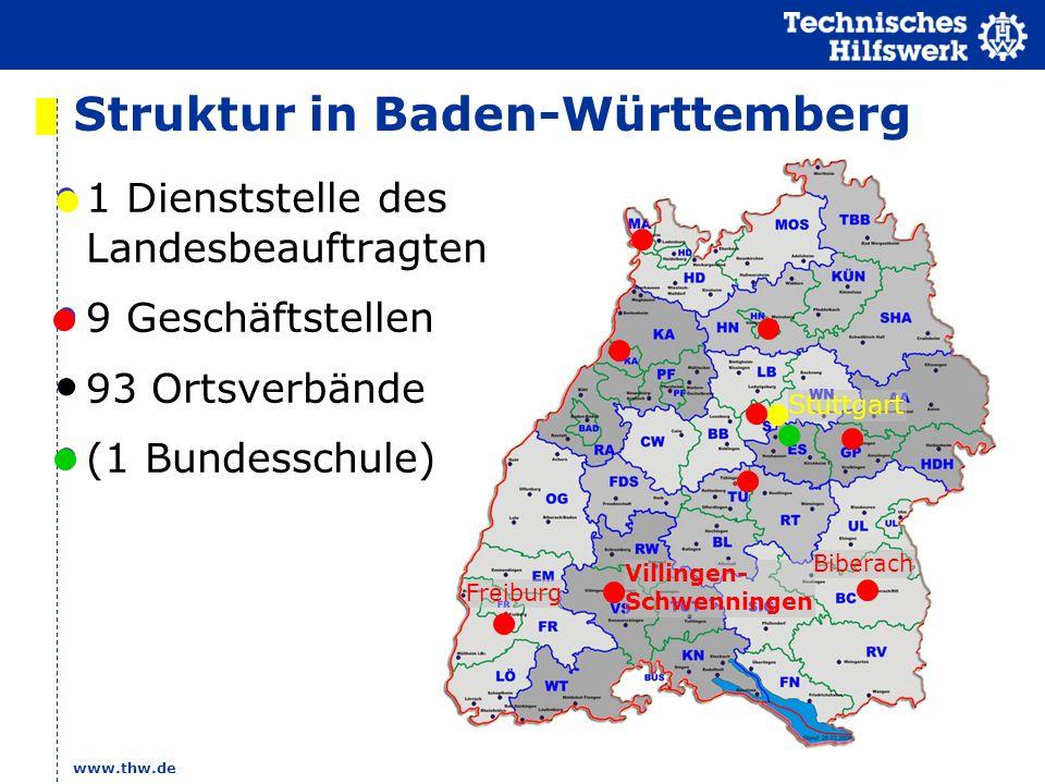 Struktur in Baden-Württemberg