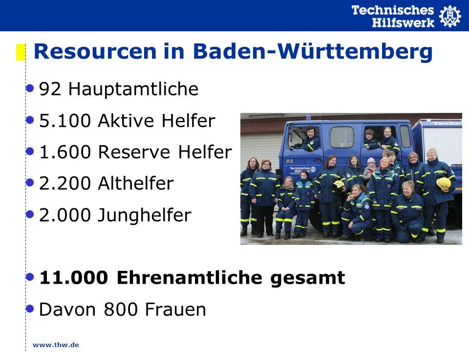 Resourcen in Baden-Württemberg