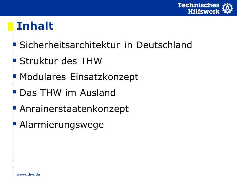 Inhalt Sicherheitsarchitektur in Deutschland Struktur des THW